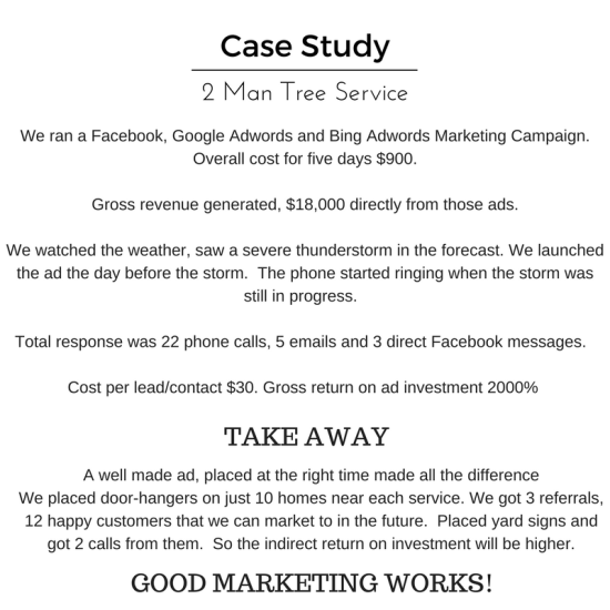 Case Studies – Contractor Marketing Network