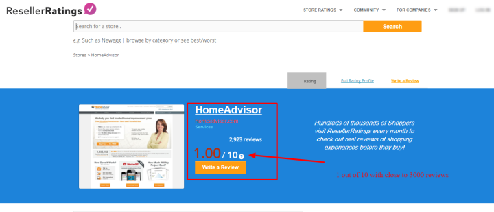 HomeAdvisor Rated 1 5 stars by 2 923 Consumers homeadvisor.com Consumer Reviews at ResellerRatings
