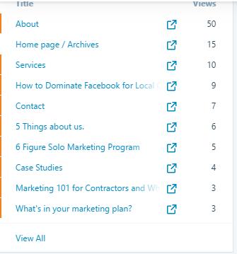 Stats ‹ Contractor Marketing Network — WordPress.com