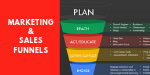 Sales Funnels, Sales Funnels for Contractors, Marketing Funnels, Lead Generation for Contractors