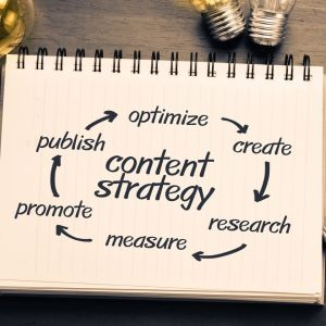 Social Media content for contractors